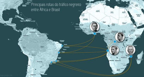 Main slave traffic routes between Africa and Brazil