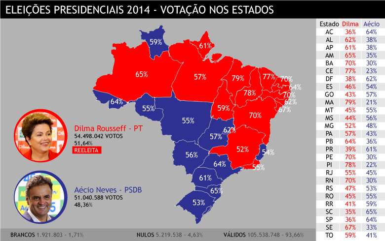 df22e0fc665 Re-election of President Rousseff brings widespread prejudice ...