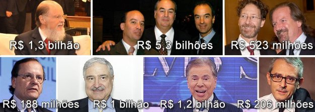 Media moguls received R$9.4 billion of R$15 billion of state investment in 14 years. Top left to right: Edir Macedo, the Marinho brothers, the Civita family. Bottom left to right: the Mesquita family, Johnny Saad, Silvio Santos and Otávio Frias family