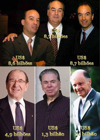 Net worth of Brazil's media moguls - Roberto Irineu Marinho, João Roberto Marinho and José Roberto Marinho, of Globo TV, Roberto Civita, of Abril, Silvio Santos, of SBT, and Edir Macedo, of Record TV