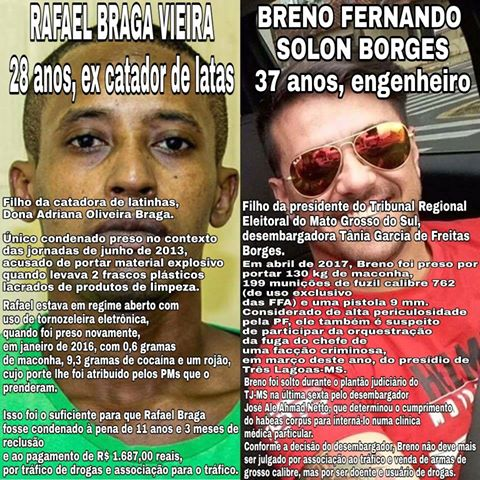 Rafael Braga - Breno Fernando Solon Borges