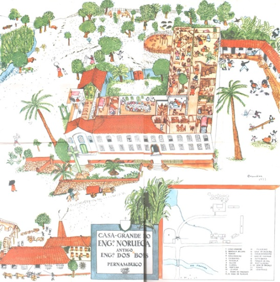 Ilustração de Casa Grande e Senzala